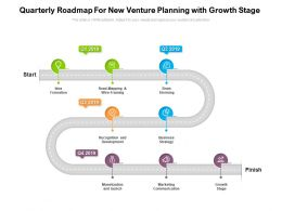 Quarterly Roadmap For New Venture Planning With Growth Stage