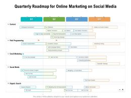 Quarterly Roadmap For Online Marketing On Social Media