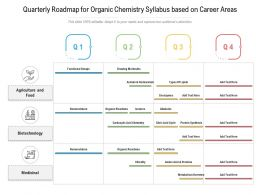 Quarterly Roadmap For Organic Chemistry Syllabus Based On Career Areas