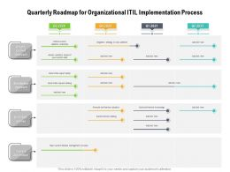Quarterly Roadmap For Organizational ITIL Implementation Process