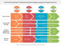Quarterly Roadmap For Organizational Knowledge Management Implementation