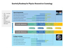 Quarterly Roadmap For Physics Research On Cosmology