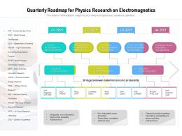Quarterly Roadmap For Physics Research On Electromagnetics
