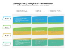 Quarterly Roadmap For Physics Research On Polymers