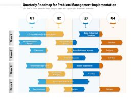 Quarterly Roadmap For Problem Management Implementation