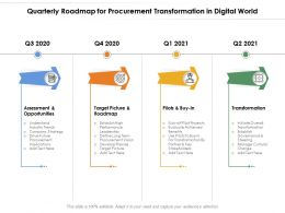 Quarterly Roadmap For Procurement Transformation In Digital World