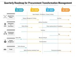 Quarterly Roadmap For Procurement Transformation Management