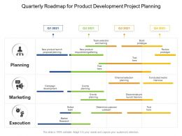 Quarterly Roadmap For Product Development Project Planning