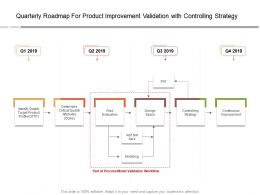 Quarterly Roadmap For Product Improvement Validation With Controlling Strategy