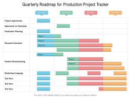 Quarterly Roadmap For Production Project Tracker