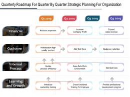 Quarterly Roadmap For Quarter By Quarter Strategic Planning For Organization