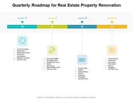 Quarterly Roadmap For Real Estate Property Renovation