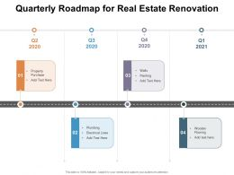 Quarterly Roadmap For Real Estate Renovation