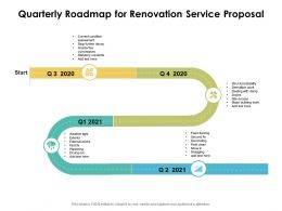 Quarterly Roadmap For Renovation Service Proposal