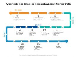 Quarterly Roadmap For Research Analyst Career Path