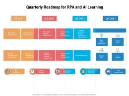 Quarterly Roadmap For RPA And AI Learning