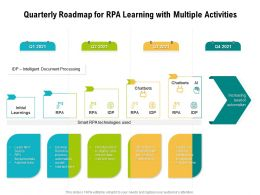 Quarterly Roadmap For RPA Learning With Multiple Activities
