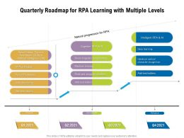 Quarterly Roadmap For RPA Learning With Multiple Levels