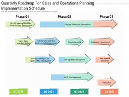 Quarterly Roadmap For Sales And Operations Planning Implementation Schedule