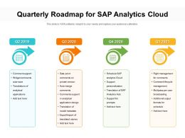 Quarterly Roadmap For SAP Analytics Cloud