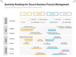 Quarterly Roadmap For Secure Business Process Management