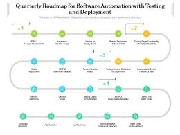 Quarterly Roadmap For Software Automation With Testing And Deployment