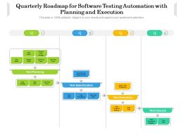 Quarterly Roadmap For Software Testing Automation With Planning And Execution