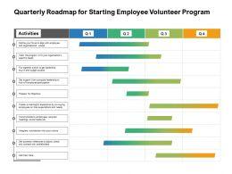 Quarterly Roadmap For Starting Employee Volunteer Program