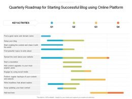 Quarterly Roadmap For Starting Successful Blog Using Online Platform