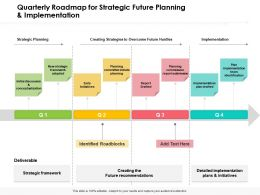 Quarterly Roadmap For Strategic Future Planning And Implementation
