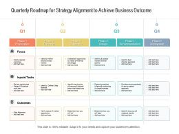Quarterly Roadmap For Strategy Alignment To Achieve Business Outcome