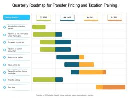 Quarterly Roadmap For Transfer Pricing And Taxation Training