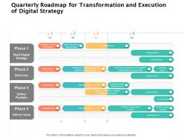 Quarterly Roadmap For Transformation And Execution Of Digital Strategy