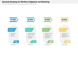 Quarterly Roadmap For Workforce Alignment And Mentoring