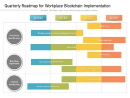 Quarterly Roadmap For Workplace Blockchain Implementation