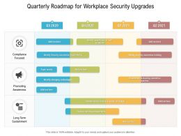 Quarterly Roadmap For Workplace Security Upgrades