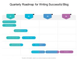 Quarterly Roadmap For Writing Successful Blog