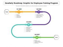 Quarterly Roadmap Graphic For Employee Training Program