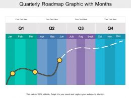 Quarterly Roadmap Graphic With Months