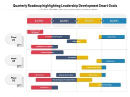 Quarterly Roadmap Highlighting Leadership Development Smart Goals