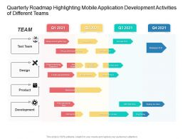 Quarterly Roadmap Highlighting Mobile Application Development Activities Of Different Teams