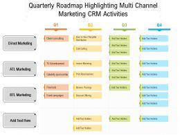 Quarterly Roadmap Highlighting Multi Channel Marketing CRM Activities