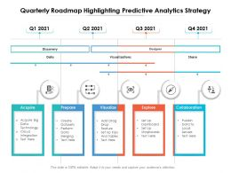 Quarterly Roadmap Highlighting Predictive Analytics Strategy