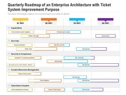 Quarterly Roadmap Of An Enterprise Architecture With Ticket System Improvement Purpose