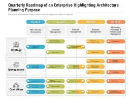 Quarterly Roadmap Of An Enterprise Highlighting Architecture Planning Purpose