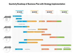 Quarterly Roadmap Of Business Plan With Strategy Implementation