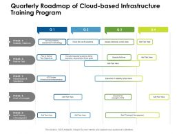 Quarterly Roadmap Of Cloud Based Infrastructure Training Program