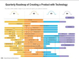 Quarterly Roadmap Of Creating A Product With Technology