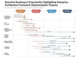 Quarterly Roadmap Of Organization Highlighting Enterprise Architecture Framework Implementation Purpose