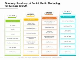 Quarterly Roadmap Of Social Media Marketing For Business Growth